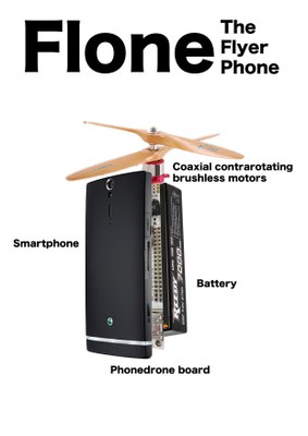 Flone and democratising air space