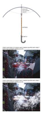 Sentient City Survival Kit (2010)