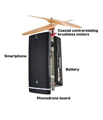 Flone, un teléfono móvil volador, proyecto ganador de la convocatoria Next Things 2013